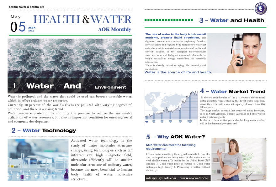 AOK water Monthly May